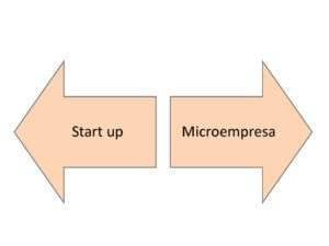 Start up i microempresa Elisabet Bach
